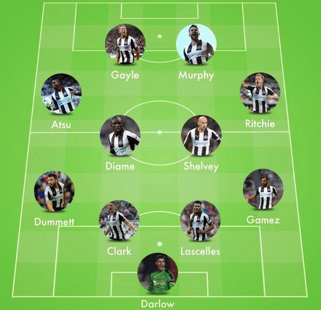 Would You Like To See Rafa Field This Team Next Time Out At StJames Park
